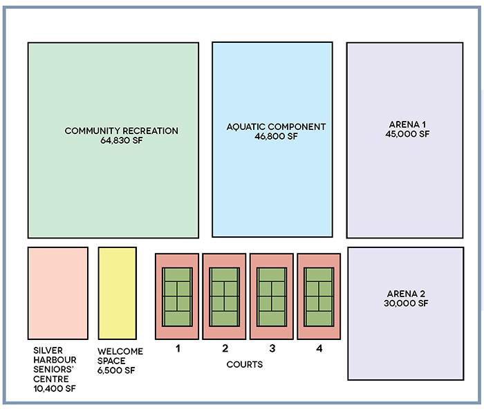 HJCC Option B Full Programmin plus arena